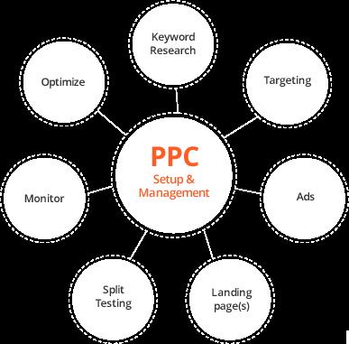 ppc_circles