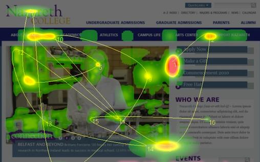 website-design-eye-movement